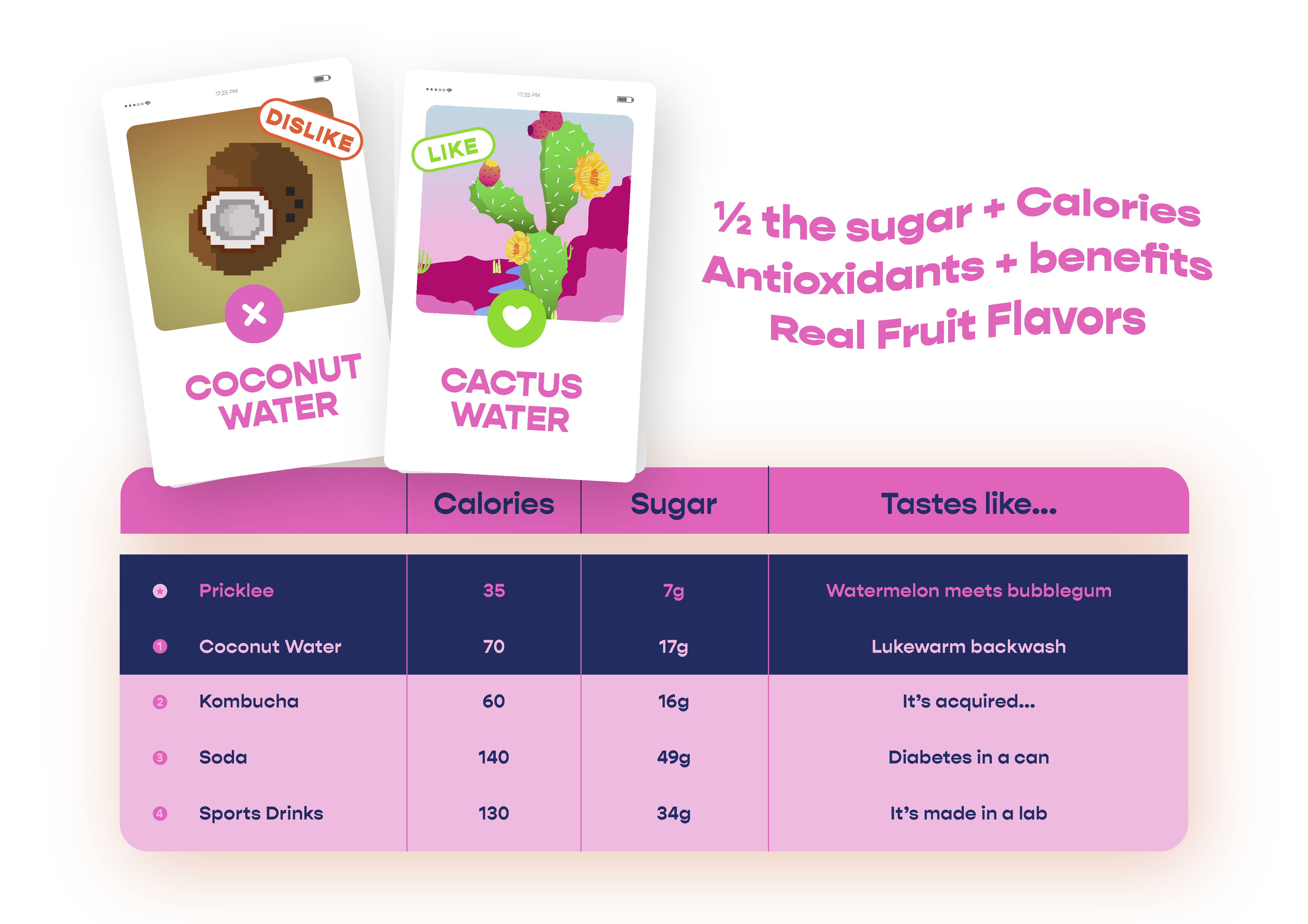 Pricklee Cactus Water - Prickly Pear (12-pack) | Trada Marketplace