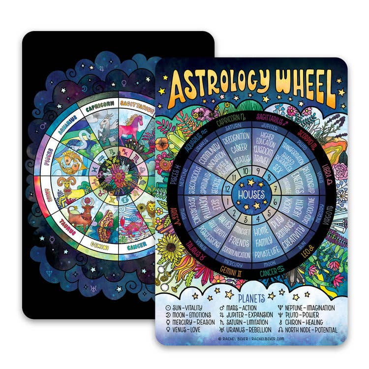 Astrology Wheel Zodiac Mini Art Print | Trada Marketplace