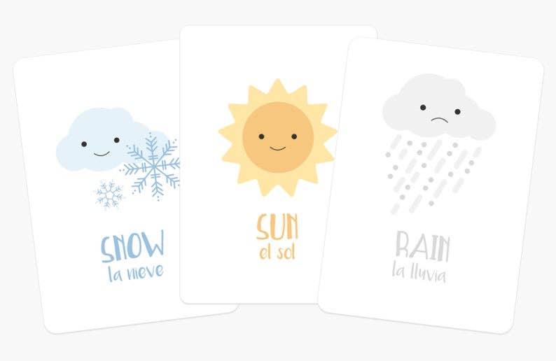 Weather Flashcards   Trada Marketplace